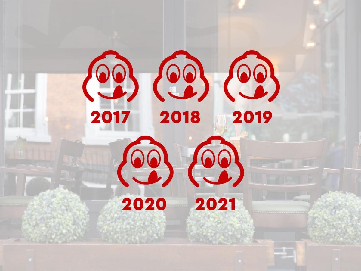 Michelin Bib Gourmand 2021